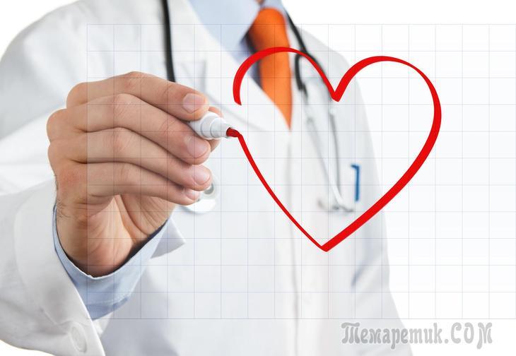 Сердечно сосудистые заболевания в мире