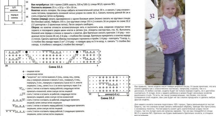 Как связать жилет для девочки 2 – 3 года спицами: схема, описание