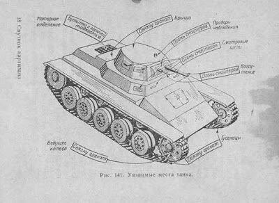 Инструкции по уничтожению танков для партизан (а вдруг пригодится)