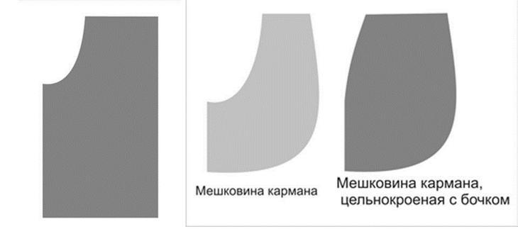 Выкройки карманов для женских брюк, сшитых своими руками, вариант 5