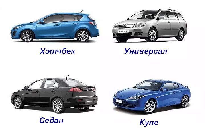 Классификация легковых авто и кроссоверов по длине класс машин