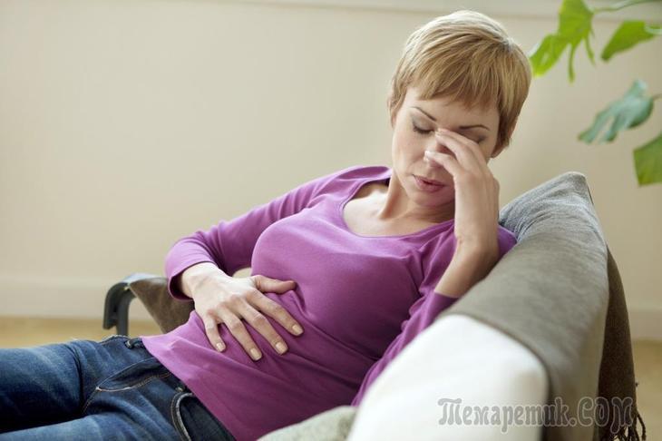 гинекология и кишечник как связаны