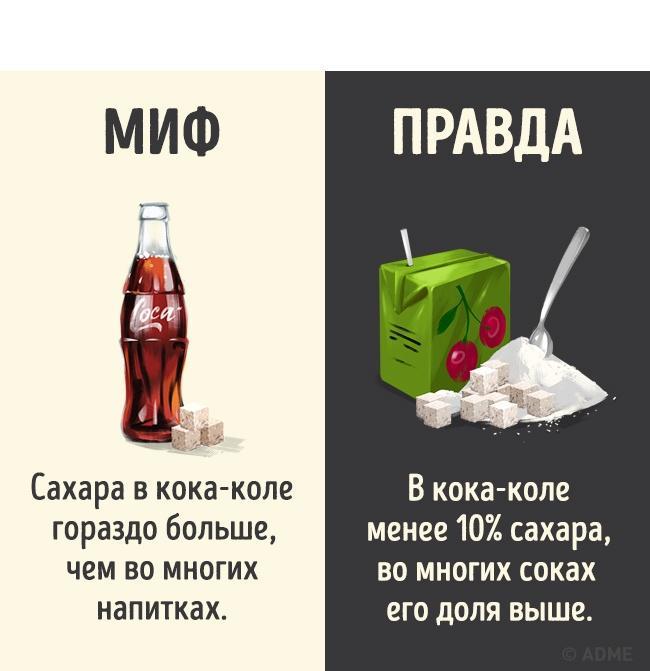 12 мифов о популярных напитках, которые можно смело забыть
