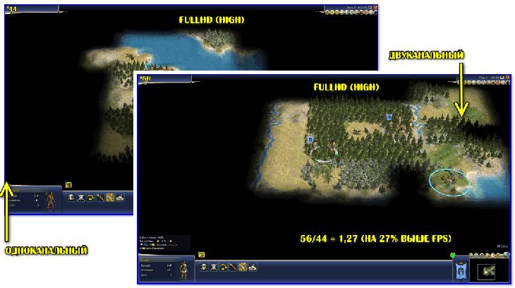 Результаты теста на 1 скриншоте