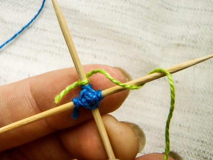 Мастер класс по плетению мандалы