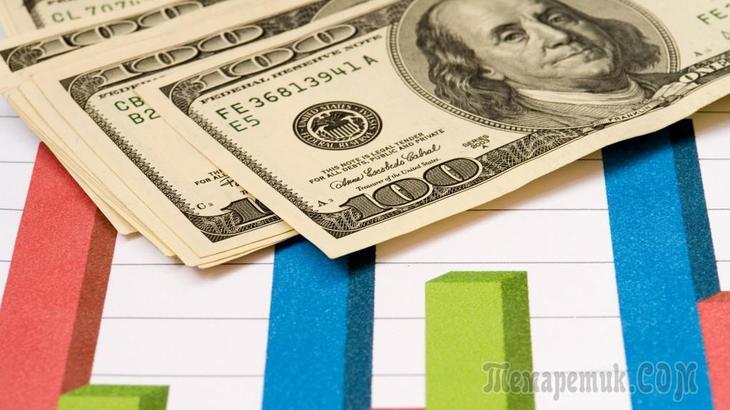 Выписка с расчетного счета в банке в 2020 году