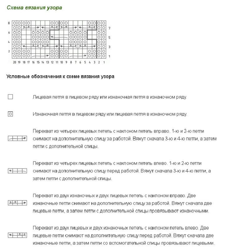 Схема + пояснение к схеме