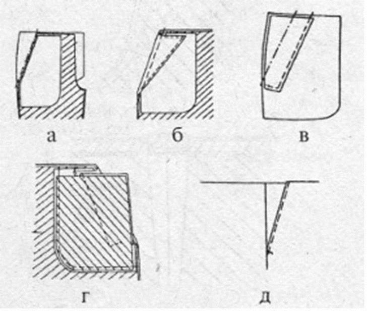 Выкройки карманов для женских брюк, сшитых своими руками, вариант 8