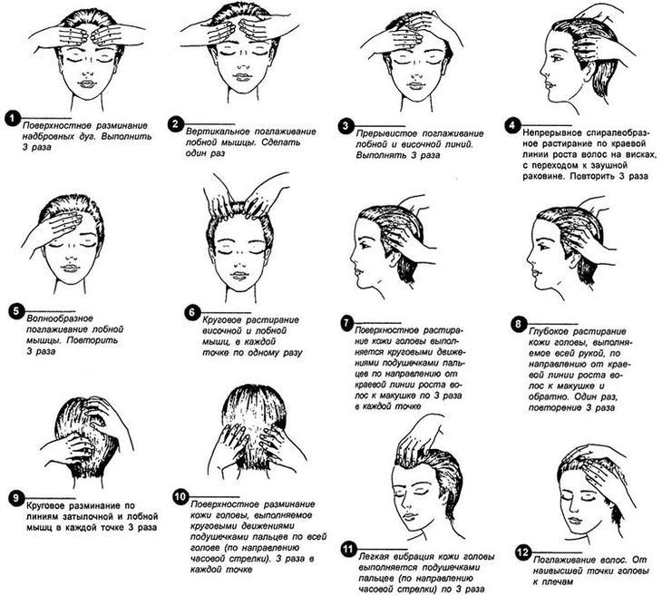Как быстро отрастить волосы в домашних условиях делая массаж головы