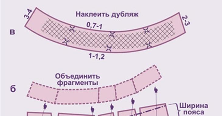 Выкройка пояса для женских брюк, пошитых своими руками, вариант 1