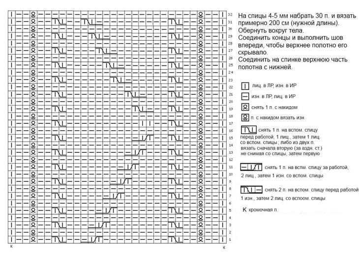 Английская резинка 2х2 спицами схема фото 952