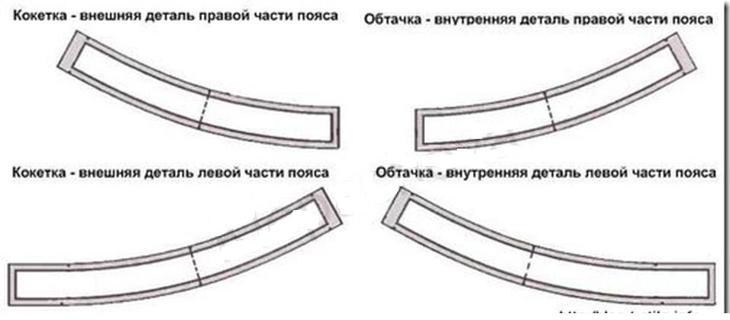 Выкройка пояса для женских брюк, пошитых своими руками, вариант 2
